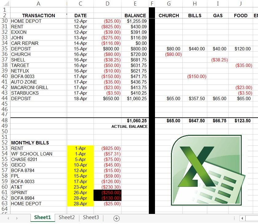 manage money spreadsheet